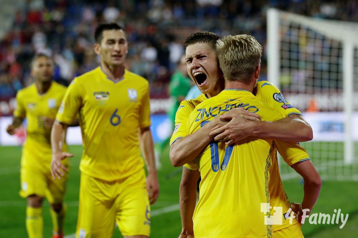 Выход Украины на Евро-2020 : перспективы команды  Шевченко