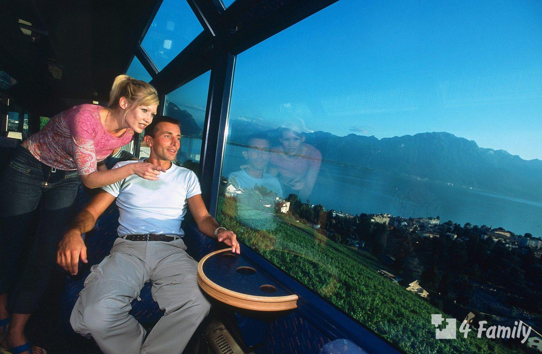 Чего ожидать от поездки поездом за границу