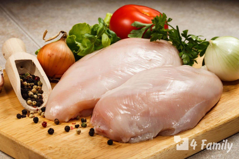 Виды диетического мяса