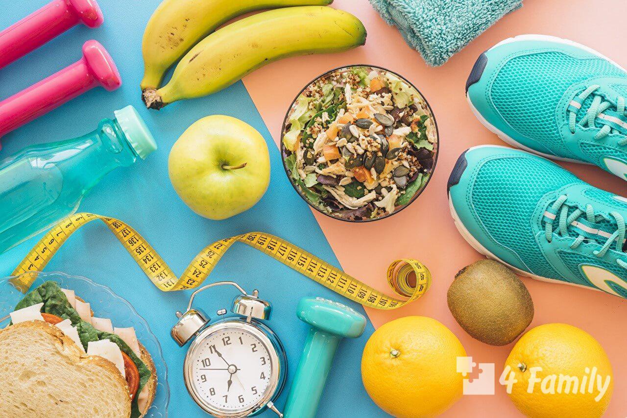Правильное питание на неделю для женщин