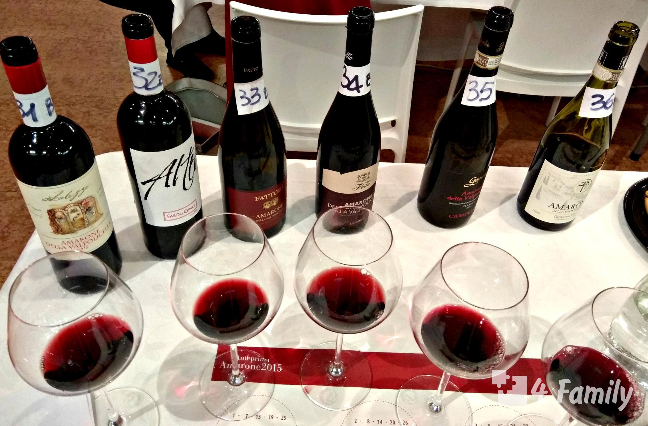 4family Как выбрать китайское вино